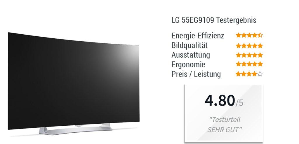 LG 55EG9109 Testergebnis